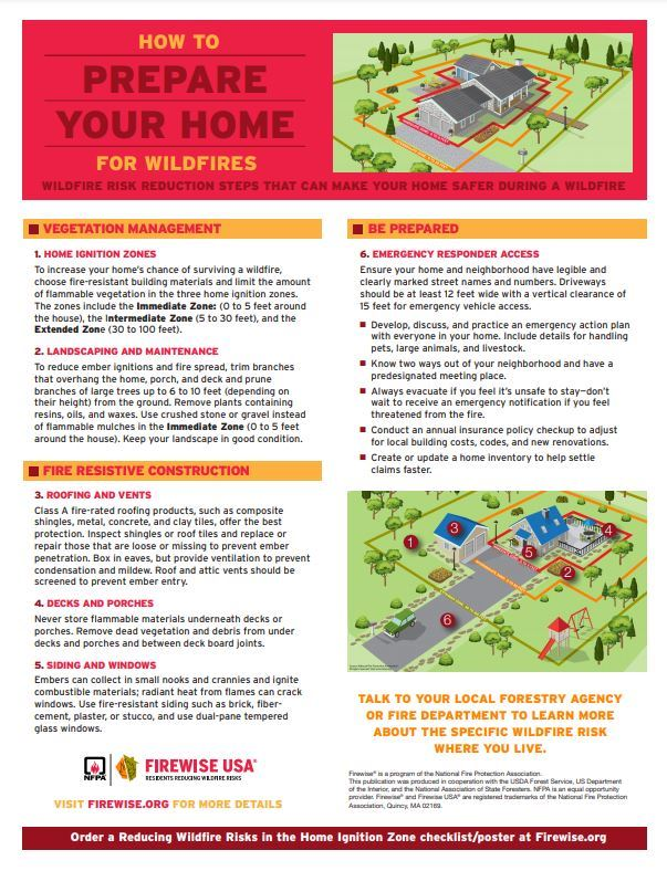 prepare your home for wildfire